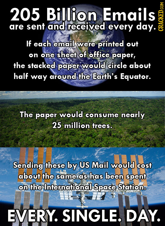 205 Billion Emails are sent and received every day. cRAth If each email were printed out sheet of office on one paper, the stacked paper would circle