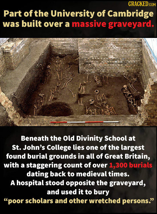 13 Famous Places With Dark Secrets In Their Past