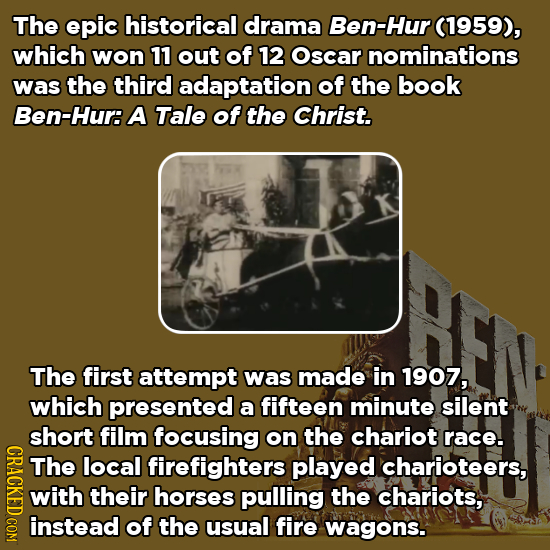 The epic historical drama Ben-Hur (1959), which won 11 out of 12 Oscar nominations was the third adaptation of the book Ben-Hur: A Tale of the Christ.