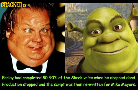 CRACKEDCON Farley had completed 80-90% of the Shrek voice when he dropped dead. Production stopped and the script was then re-written for Mike Meyers.