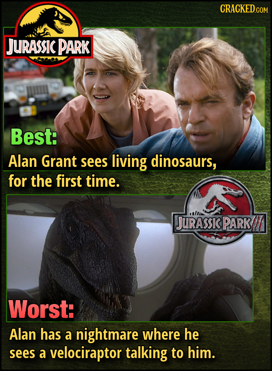 CRACKEDcO JURASSIC PARK Best: Alan Grant sees living dinosaurs, for the first time. JURASSI PARK Worst: Alan has a nightmare where he sees a velocirap