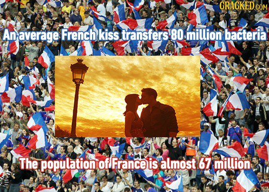 CRACKEDCO COM An: average French kiss transfers 80 million bacteria The population of France is almost 67 million