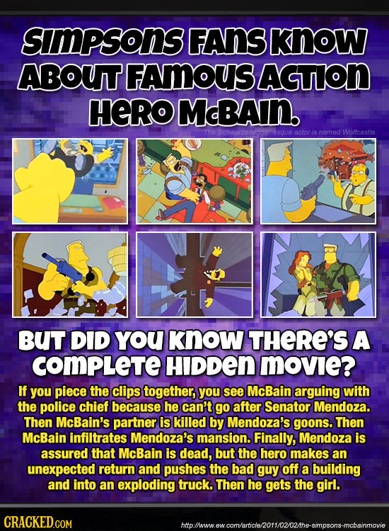 simpsons FANS Know ABOUTT FAmOUS AGTION HERO MeBAin. The o Schwarzenegocosue actori is named Wolfcastle. BUT DID YOU Know THERE'S A COmPLETE HIDDeN Mo