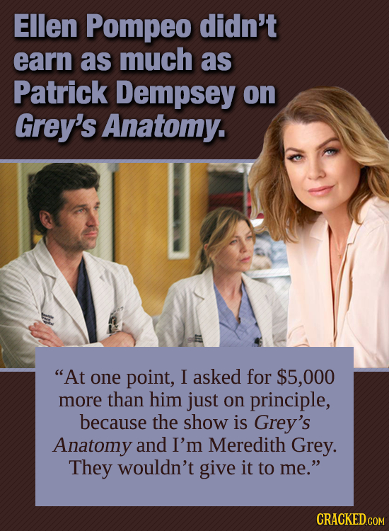 Ellen Pompeo didn't earn as much as Patrick Dempsey on Grey's Anatomy. At one point, I asked for $5, .000 more than him just on principle, because th