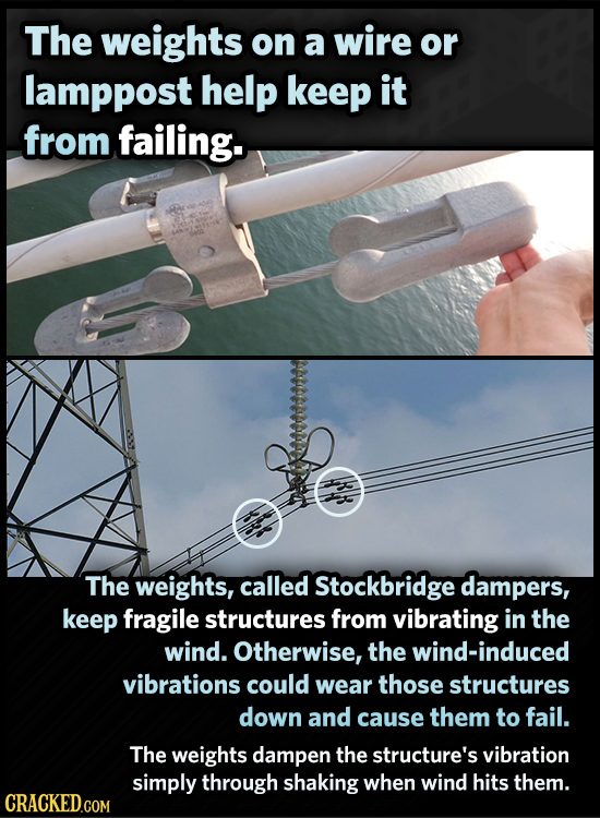 The weights on a wire or lamppost help keep it from failing. JMNOONNHN The weights, called Stockbridge dampers, keep fragile structures from vibrating