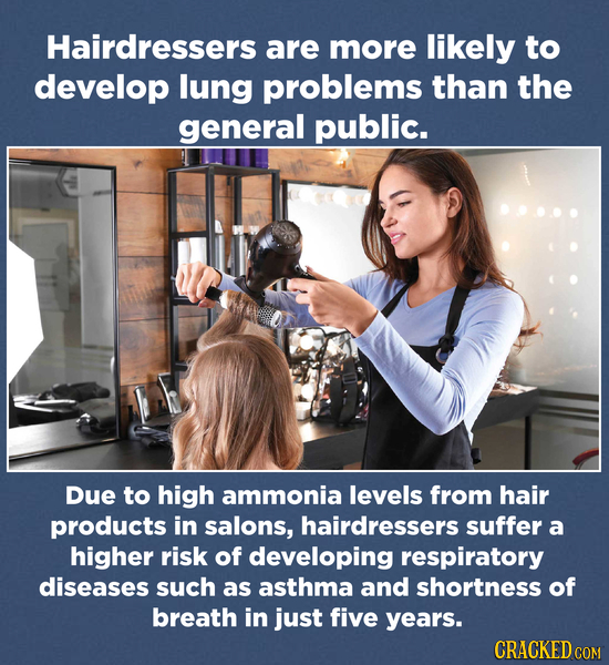 Hairdressers are more likely to develop lung problems than the general public. DUE to high ammonia levels from hair products in salons, hairdressers s