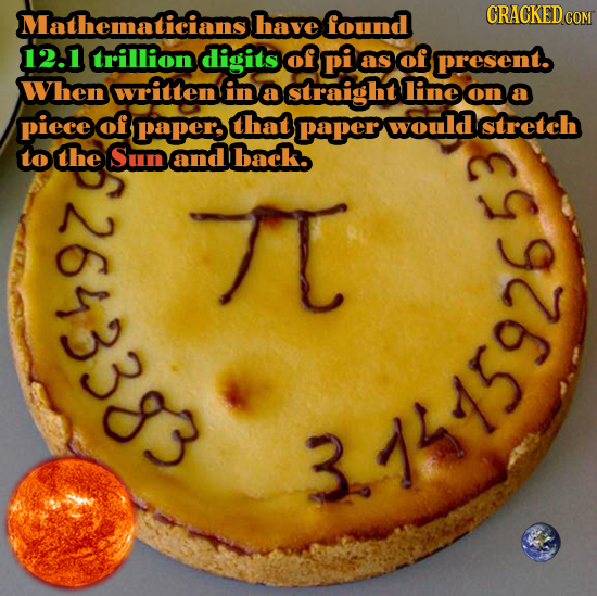 Mathematiciansl have found CRACKED CO 12.1 trillion digits of present. When written in a straightlineona piece of paper that paper wouldstretch to the