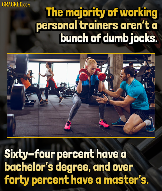 CRACKEDc COM The majority of working personal trainers aren't a bunch of dumb jocks. Sixty-four percent have a bachelor's degree, and over forty perce
