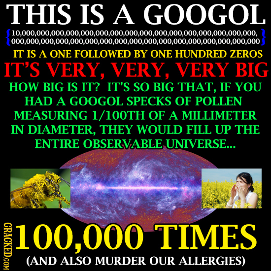 THIS IS A GOOGOL (10000000.000000000.000.000.000000.000.000000.000.000, 1000000000000000000.000000.000000.000000.000000.000 IT IS A ONE FOLLOWED BY ON