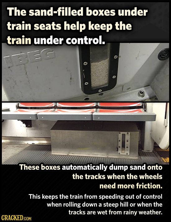 The sand-filled boxes under train seats help keep the train under control. BEC These boxes automatically dump sand onto the tracks when the wheels nee