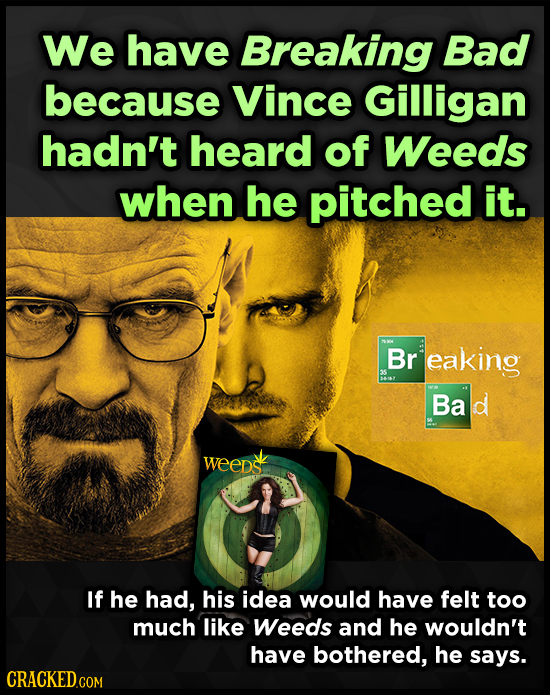 We have Breaking Bad because Vince Gilligan hadn't heard of Weeds when he pitched it. Br eaking Balc weensk If he had, his idea would have felt too mu