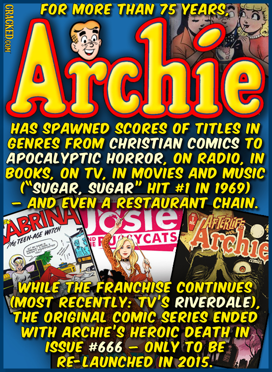 Archie FOR MORE THAN 75 YEARS: HAS SPAWNED SCORES OF TITLES IN GENRES FROM CHRISTIAN COMICS TO APOCALYPTIC HORROR, ON RADIO, IN BOOKS. ON TV, IN MOVIE