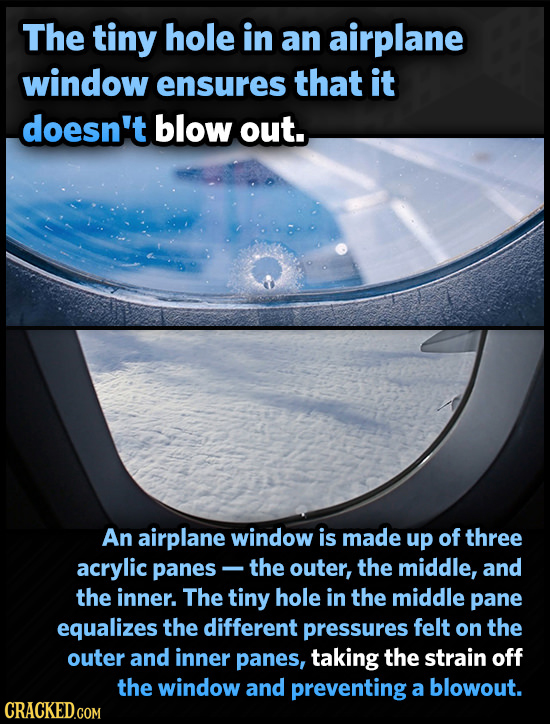 The tiny hole in an airplane window ensures that it doesn't blow out. An airplane window is made up of three acrylic panes the outer, the middle, and