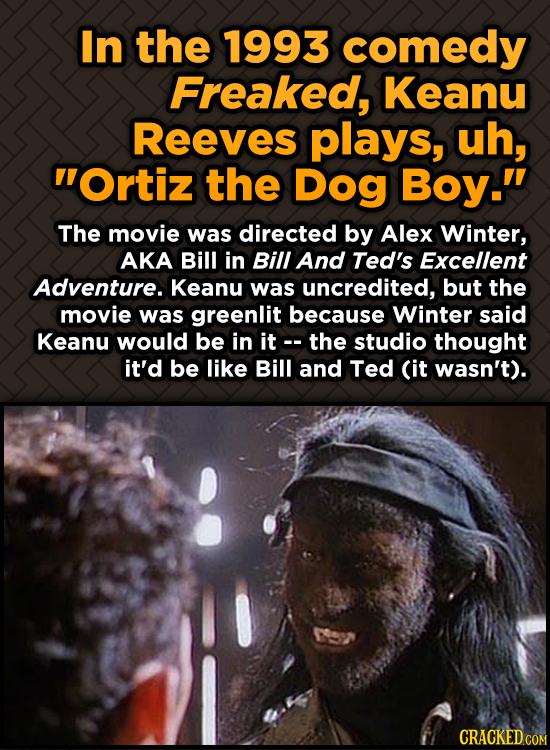 In the 1993 comedy Freaked, Keanu Reeves plays, uh, Ortiz the Dog Boy. The movie was directed by Alex Winter, AKA Bill in Bill And Ted's Excellent A