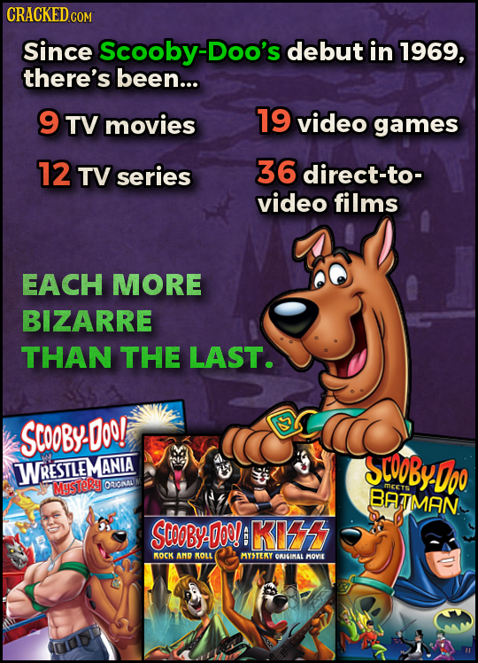 CRACKED CO COM Since Scooby-Doo's debut in 1969, there's been... 9TV movies 19 video games 12 TV series 36 direct-to- video films EACH MORE BIZARRE TH