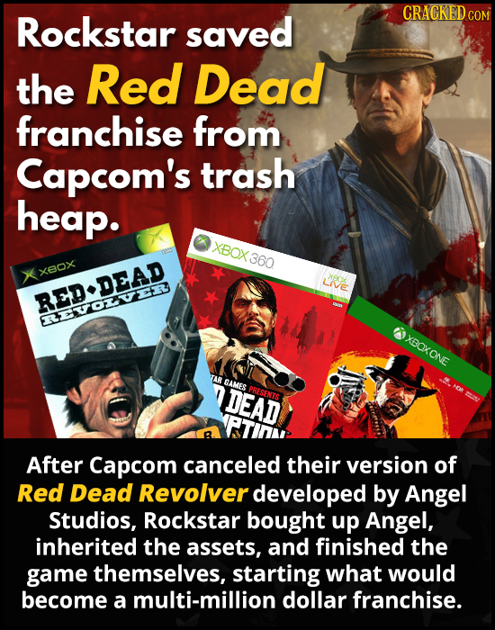 Rockstar saved CRACKEDCO the Red Dead franchise from Capcom's trash heap. XBOX360 xeox XECS LIE REDDEAD TIETOLVE IXBOXONE TAR GAMES DEAD HOR PRESENES
