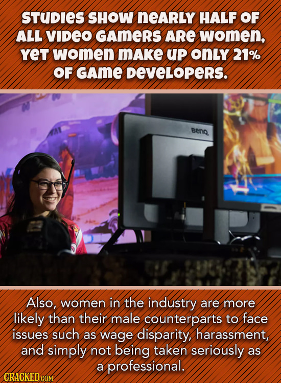 STUDIES SHOW neArLy HALF OF ALL VIDEO GAmeRS ARE women, YET women MAKe UP OnLY 21% OF GAme DEVELOPERS. Ben Also, women in the industry are more likely