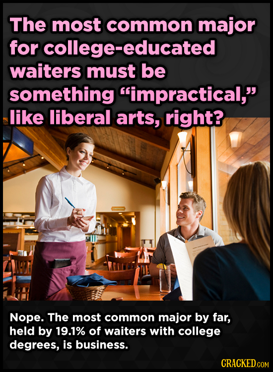 The most common major for college-educated waiters must be something impractical, like liberal arts, right? Nope. The most common major by far, held