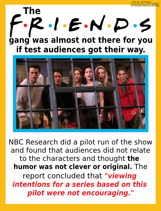 CRACKED The FR.I.EN.P E gang was almost not there for you if test audiences got their way. NBC Research did a pilot run of the show and found that aud