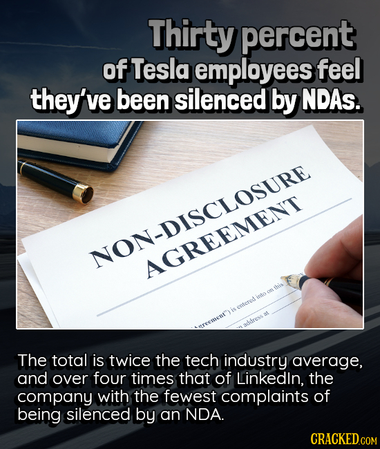 Thirty percent of Tesla employees feel they've been silenced by NDAs. NONDISEMENT AGREEMENT this on into entered addiress The total is twice the tech