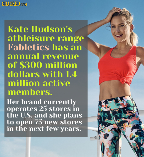 CRACKEDC CON Kate Hudson's athleisure range Fabletics has an annual revenue of $300 million dollars with 1.4 million active members. Her brand current
