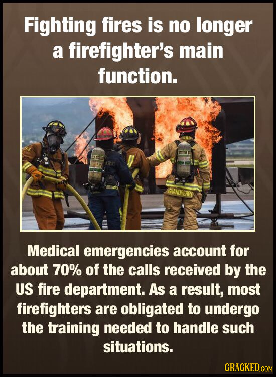 Fighting fires is no longer a firefighter's main function. GRANOBERRI Medical emergencies account for about 70% of the calls received by the US fire d