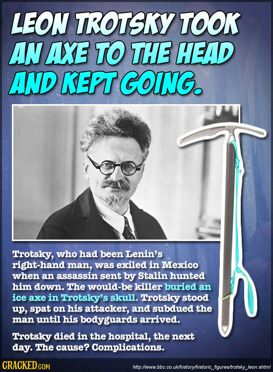 LEON TROTSKY TOOK AN AXE TO THE HEAD AND KEPT GOING. Trotsky, who had been Lenin's right-hand man, was exiled in Mexico when an assassin sent by Stali
