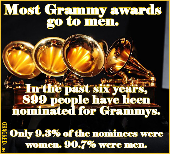 Most Grammy awards go to men. Inthe past SEX years, 899 people have been nominated for Grammys. CRACKED.COM Only 9.3%o of the nominees were women. 90.