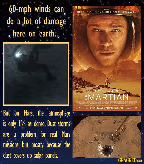 60-mph winds can HELP IS ONLY 140 MILLION MILES AWAY do a lot of. damage here on earth... MATT DAMON MARTIAN TH IN CINEMAS SEPTEMBER 30 But .on Mars,