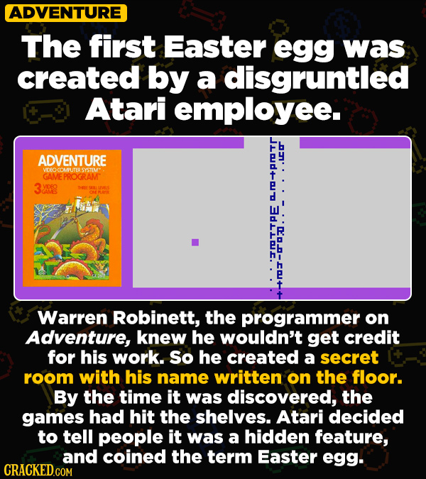 21 Weird Stories Behind The Games You Grew Up On