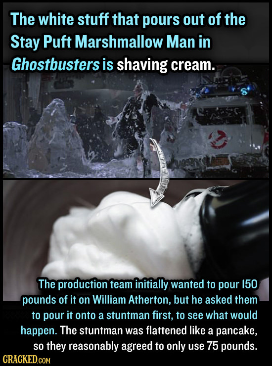 The white stuff that pours out of the Stay Puft Marshmallow Man in Ghostbusters is shaving cream. The production team initially wanted to pour 150 pou
