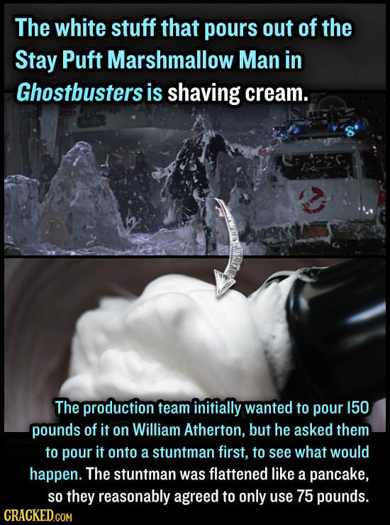 14 Iconic Movie Effects Made From Random, Ordinary Stuff