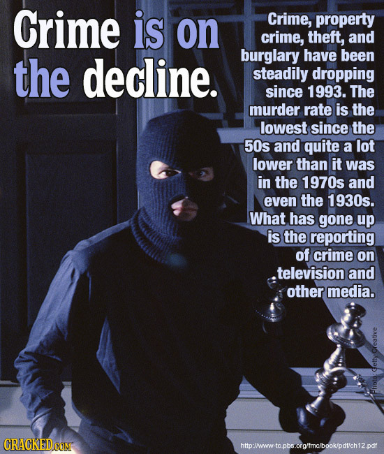 Crime is on Crime, property crime, theft, and the decline. burglary have been steadily dropping since 1993. The murder rate is the lowest since the 50