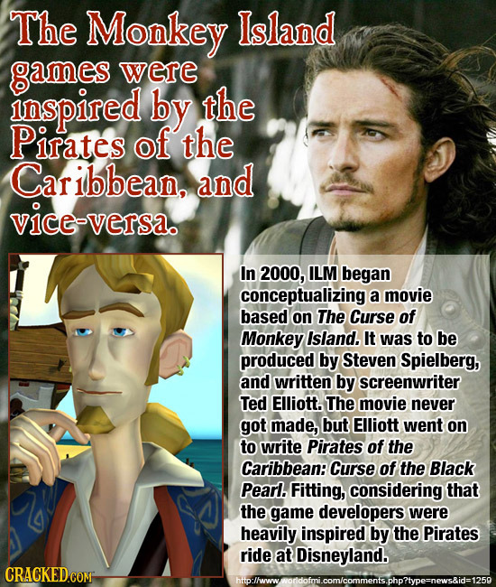 The Monkey Island games were inspired by the Pirates of the Caribbean, and vice-versa. In 2000, ILM began conceptualizing a movie based on The Curse o