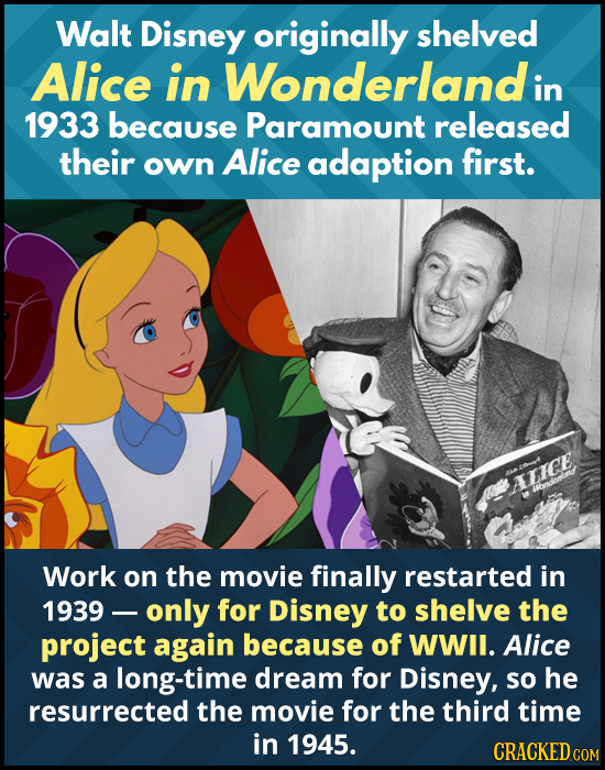 Walt Disney originally shelved Alice in Wonderland in 1933 because Paramount released their own Alice adaption first. e Dtf ALICE Work on the movie fi