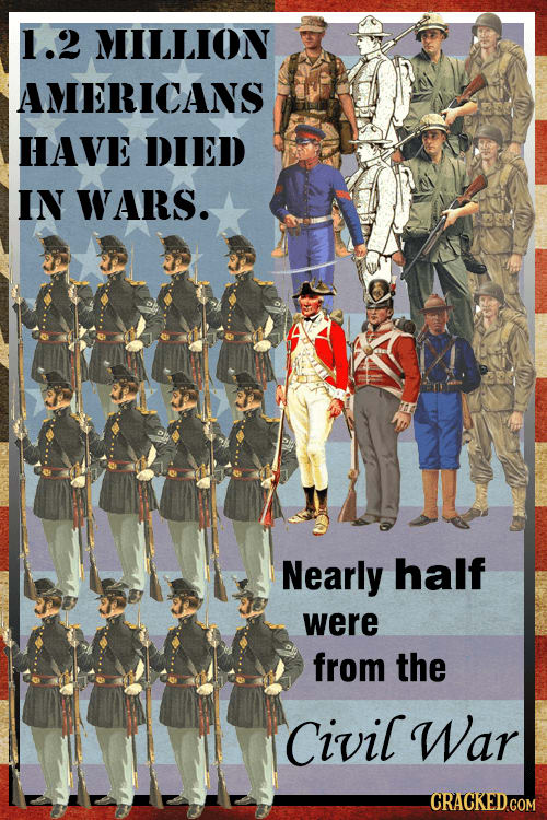 18 Insane Statistics That Will Change Your View Of History