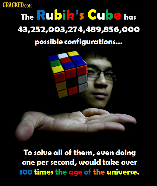 Rubik's Cube The has 43,252,003,274,489,856,000 possible configurations... To solve all of them, even doing one per second, would take over 100 times