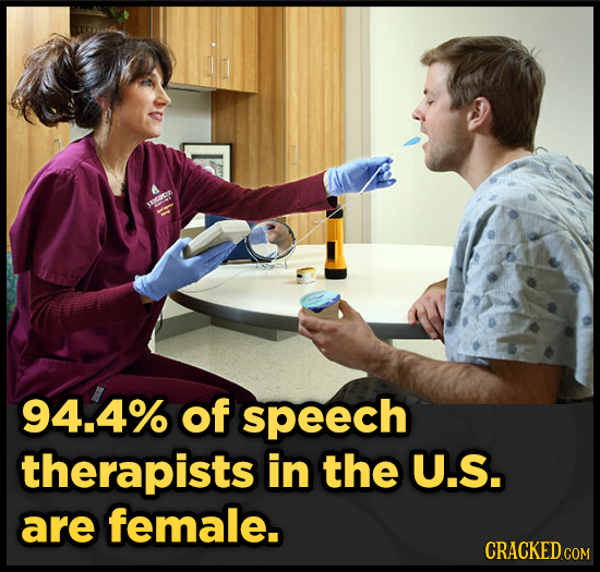 94.4% of speech therapists in the U.S. are female. CRACKED cO COM
