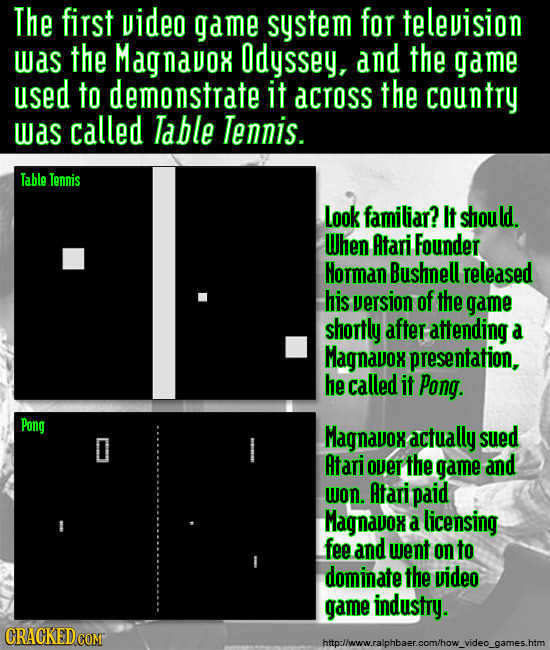 27 Mind-Blowing True Backstories of Famous Video Games