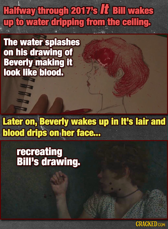 Halfway through 2017's It Bill wakes up to water dripping from the ceiling. The water splashes on his drawing of Beverly making it look like blood. La