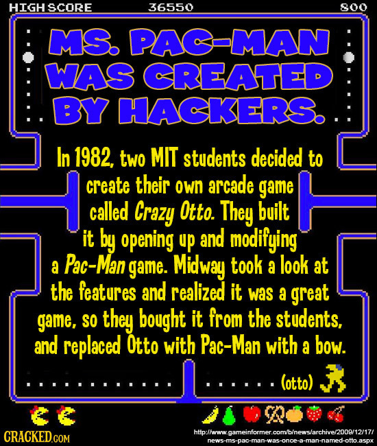 HIGH SCORE 36550 800 MS. PACMAN WAS CREATED BY HACKERS.. In 1982, two MIT students decided to create their own arcade game called Crazy Otto. They bui