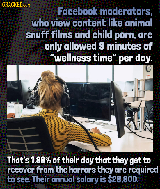 CRACKED COM Facebook moderators, who view content like animal snuff films and child porn, are only allowed 9 minutes of wellness time per day. That'