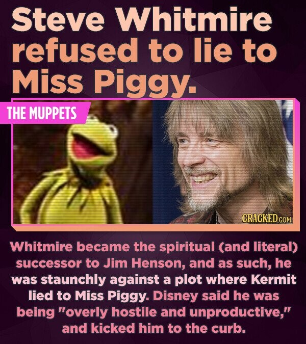 Steve Whitmire refused to lie to Miss Piggy. THE MUPPETS CRACKED COM Whitmire became the spiritual (and literal) successor to Jim Henson, and as such,