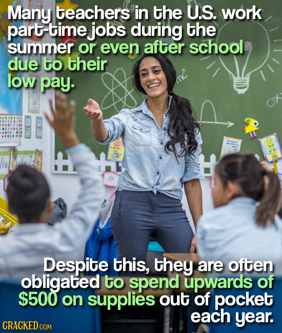 Many teachers in the U.S. work part-time jobs during the summer or even after school due to their low pay. Despite this, they are often obligated to s