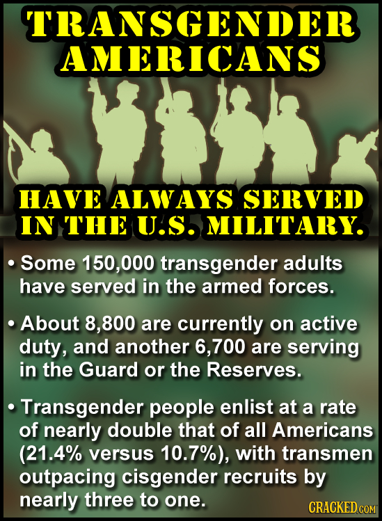 TRANSGENDER AMERICANS HAVE ALWAYS SERVED IN THE u.S. MILITARY. Some 150,000 transgender adults have served in the armed forces. About 8, 800 are curre