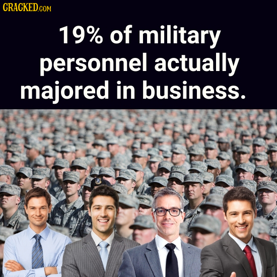 CRACKEDCO COM 19% of military personnel actually majored in business.
