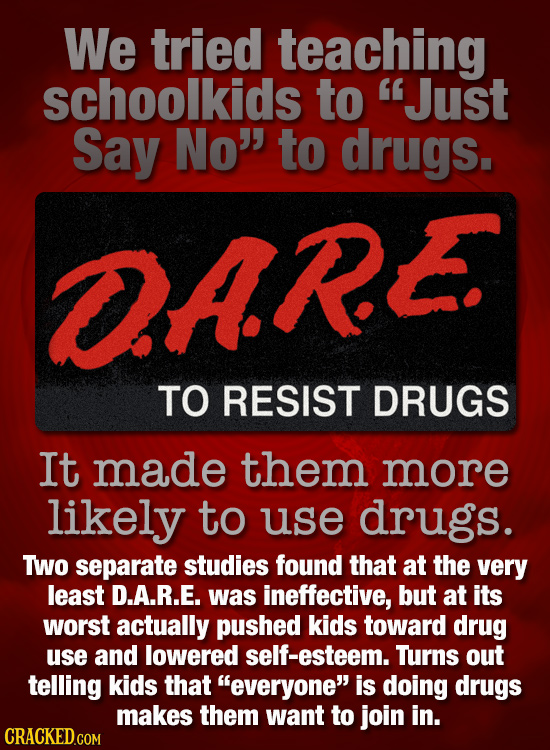 We tried teaching schoolkids to Just Say No to drugs. TARE TO RESIST DRUGS It made them more likely to use drugs. Two separate studies found that at