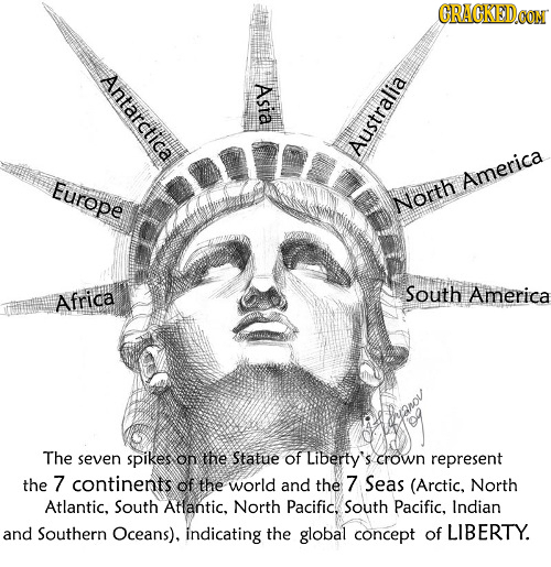 GRADLOW Antarctica Asia al Europe America North South Africa America The seven spikes OD the Statue of Liberty's crown represent the 7 continents of t
