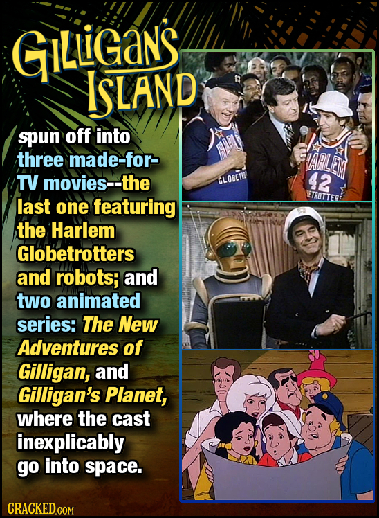 GILLGans ISLAND spun off into three made-for- LARLEM TV movies--the 42 GLOBETIN ETROTTERE last one featuring the Harlem Globetrotters and robots; and
