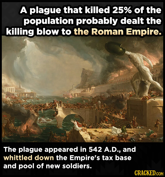 A plague that killed 25% of the population probably dealt the killing blow to the Roman Empire. The plague appeared in 542 A.D., and whittled down the